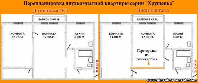 Двухкомнатная хрущевка с проходной комнатой дизайн